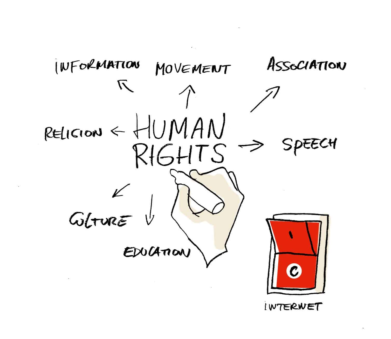 Over 50 Human Rights & Media Freedom NGOs ask EU to Delete Censorship Filter & to Stop © Madness