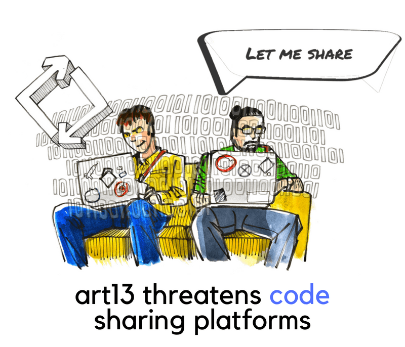 New © Provisions Must Not Hamper Software Development & Sharing
